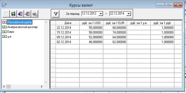 Справочник курсов валют